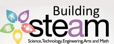 Image result for building steam